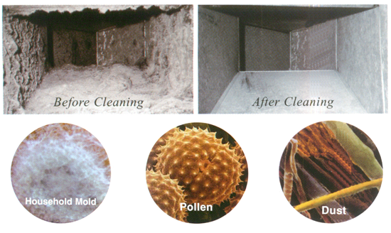 Indoor Air Quality Services - Comfort Pro Inc.